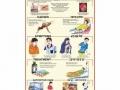 Chart - Malaria